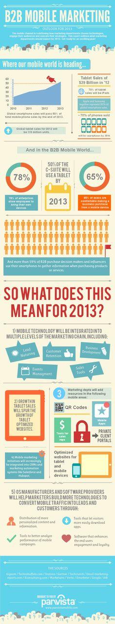 B2B Mobile Marketing for 2013  http://www.roehampton-online.com/?ref=4231900  #business #b2b #marketing