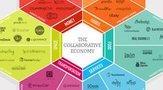 Why entrepreneurs must understand the collaborative economy