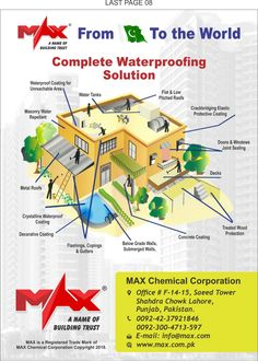 MAX Chemical 03004713597 Waterproofing Roof Heat Proofing Termite