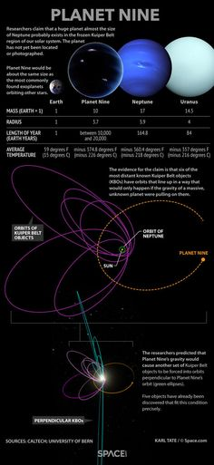 Did the Mysterious 'Planet Nine' Tilt the Solar System? by Charles Q. Choi, Space.com Contributor | October 19, 2016 ... aka Planet X aka Nibiru