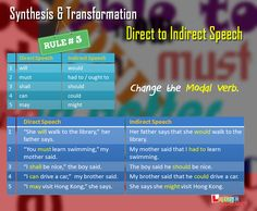 Changing from Direct to Indirect Speech - Rule # 5 Direct And Indirect Speech, Speech Rules, Reported Speech, Fathers Say, English Study, Ielts, English Grammar, Esl, Homework