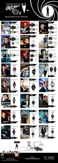 Since James Bond, has became an icon when it comes to flaunting style and dealing with dangerous villains. Watches always played a crucial role in Bond's styling. From Rolex to Omega – they literally tracked time on behalf of this beloved spy. Dream Watches, Luxury Watches, Cool Watches, Watches For Men, Montre James Bond, James Bond Watch, James Bond Characters, James Bond Movies, James Bond Party