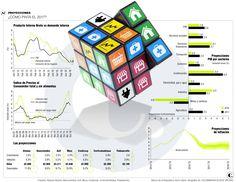 Proyecciones económicas para Colombia en 2017