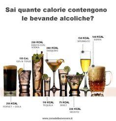 Quante calorie contiene ciò che bevi?