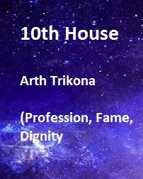 tenth 12 houses vedic astrology career profession arth horoscope business fame success recognition Tenth house: 12 Houses of a horoscope Vedic Astrology Vedic Astrology, Thing 1 Thing 2, Horoscope, Planets, Career, Stress, Houses, Learning, Homes