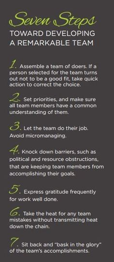 7 Steps Toward a Remarkable Team Tips and strategies to help entrepreneurs and business owners manage staff effectively, leadership skills, team building, team motivation and more! Leadership Development, Leadership Quotes, Professional Development, Change Leadership, Leadership Activities, Group Activities, Team Leader Quotes, Leadership Examples, Leadership Classes