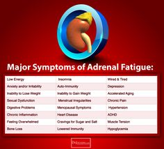 How to Test Your Adrenal Function - DrJockers.com