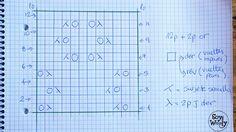 Esquema grafico de punto calado explicaciones paso a paso-Soy Woolly