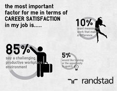 In our latest monthly poll, we asked what is the most important factor for career satisfaction, and here are our results. Do you agree?