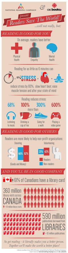 Infographic: Why Reading Is Good For You - DesignTAXI.com