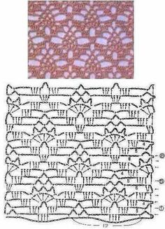 Crochet Square Blanket, Granny Square Crochet Pattern, Crochet Diagram, Afghan Crochet Patterns, Crochet Motif, Knitting Patterns, Crochet Stitches Chart, Pineapple Crochet, Crochet Dishcloths
