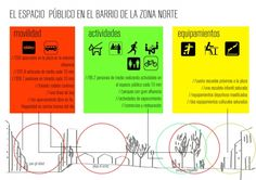 infographic about a public space