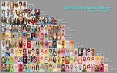 Blythe History 2001-2009