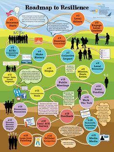 73 Social Work Visions Ideas Social Work Social Social Worker