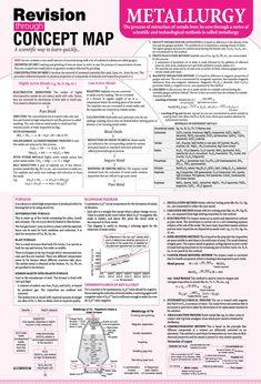 Source: 2015 Vol 2 Arihant Chemistry Spectrum Chemistry Class 12, Chemistry Quotes, Chemistry Basics, Chemistry Textbook, Chemistry Projects, Chemistry Study Guide, Chemistry Classroom, Physical Chemistry, Teaching Chemistry
