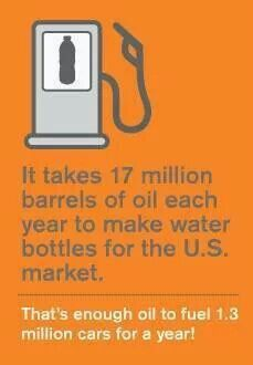 plastic bottled water is an environmental disaster