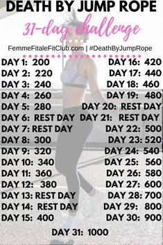 Death By Jump Rope Challenge #deathbyjumprope #jumpropechallenge #cardio #health #healthy #fitness #burnfat #jumpropeforfitness