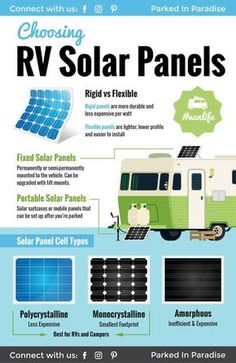 Best Solar Panels For RV or Camper Van Huge guide for how to choose the best solar panels for RV or camper van living! This article goes over everything you need to know about solar panels. Flexible vs rigid panels, fixed vs portable and monocrystalline v Rv Solar Panels, Solar Panel Installation, Solar Panel System, Solar Energy System, Portable Solar Panels, Camping Vans, Rv Camping Tips, Rv Tips, Camping Ideas