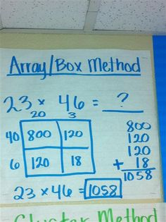 Box Method multiplication