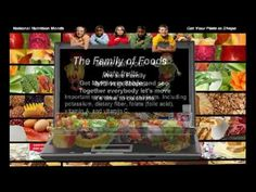 The Family of Foods, Get Your Plate in Shape (NNM)