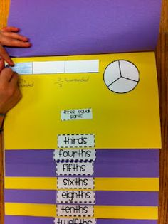 A great idea for fractions! A fractions flip book! Teaching Fractions, Math Fractions, Teaching Math, Equivalent Fractions, Maths, Teaching Ideas, Dividing Fractions, Math School, School Fun