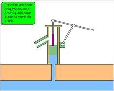 waterpump.gif (400×320)