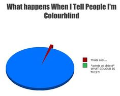 When I tell people I'm colourblind