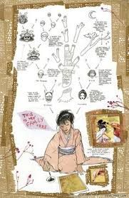 Image result for david mack wolverine