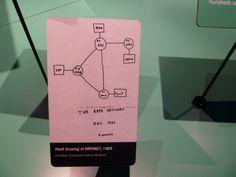 https://flic.kr/p/aywecn | Hand drawing of ARPANET | ACMI