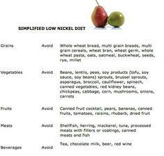 Foods High In Nickel Or Cobalt