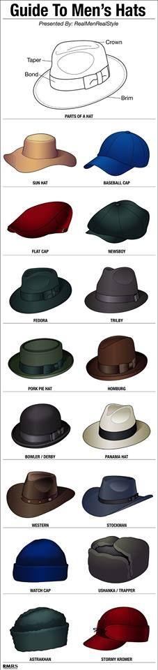 men`s hats