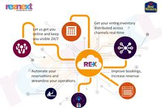 #Best #Western #Hotel Group has endorsed #ReX as its preferred online #channel #management solution. Read more - http://reznext.com/Best-Western-endorse-RezNexts-intelligent-distribution-platform-ReX.html