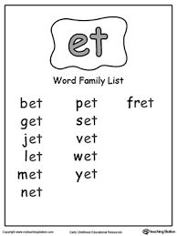 ED Word Family List **FREE**ED Word Family List. List of short common words ending with –ED to help your child identify the sound and patterns as they begin learning to read and write. Phonics Reading, Teaching Phonics, Kindergarten Reading, Teaching Reading, Learning, Jolly Phonics, Reading Comprehension, Reading Worksheets, Kindergarten Worksheets