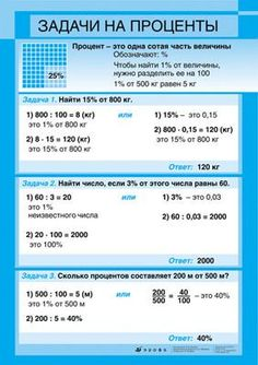 Основные формулы / Задачи на проценты. Таблица