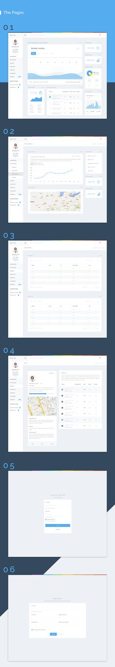 Hyper App - Web App Dashboard Template on Behance