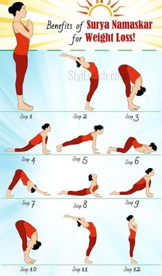 Yoga for Weight Loss : Surya Namaskar Benefits for Weight Loss!