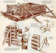 Camping Survival, Emergency Preparedness, Survival Skills, Bushcraft Camping, Homestead Survival, Survival Gear, Cabin Homes, Log Homes, Log Cabin Living