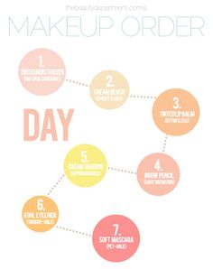 What order do you put on your makeup?  Here's a cheat sheet for daytime looks #beautywithbenefits