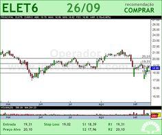 ELETROBRAS - ELET6 - 26/09/2012 #ELET6 #analises #bovespa