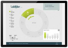 Labbler Music Community Interface by Martin Oberhäuser, via Behance