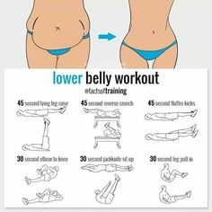 Want to get rid of the lower belly fat? Try to do these lower belly workout. loss workouts abs loss workouts at home loss workouts gym loss workouts leg loss workouts lose belly loss workouts women Lower Belly Workout, Lower Belly Fat, Lower Abs, Lose Belly, Flat Belly, Tiny Waist Workout, Lower Abdomen, Body Fitness, Workout For Beginners