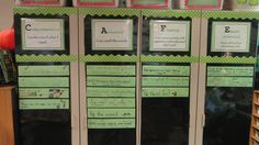 CAFE board, kids add sentence strips with strategy taught under matching heading: comprehension, accuracy, fluency, expand vocab.