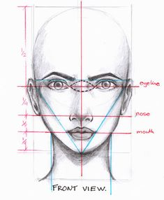 LOVEtHEART - Fashion Illustration: Facial Proportions
