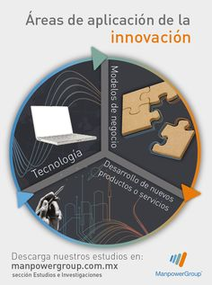 Innovación http://www.manpowergroup.com.mx/index.php/estudios/estudios-e-investigaciones