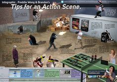 Tips for Shooting an Action Scene