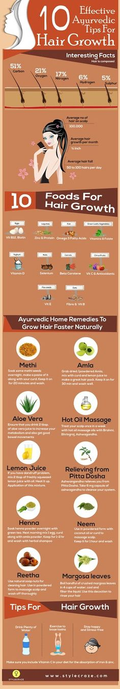 Healthy and Fast Hair Growth - Ayurveda Tips and Herbs and Home Remedies [Infographic]