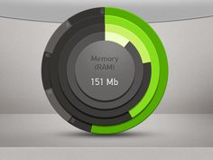 Memory chart - by Zolotco D. Eugene   #ui