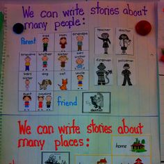 Chart to make to help students think of the different things they can write about in their books
