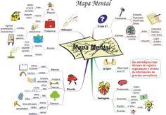 Mapas Mentais: Como eles podem te ajudar?