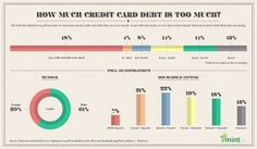 How much credit card debt is too much?!?!